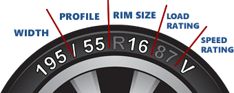 Bideford Tyres Guide To Alignment